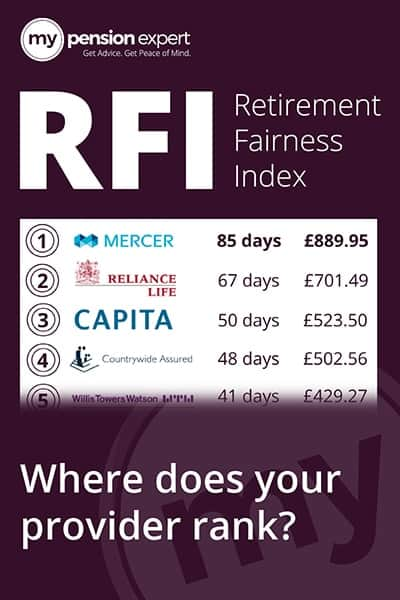 Click here to see how your provider ranks in the Retirement Fairness Index